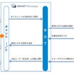 ビジネスチャット【SMART Message】、Google Apps for Workと連動する チャットボット機能を搭載し大規模リニューアル<br><b>~ワークフローの自動化でビジネスをよりスマートに~</b>
