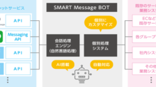 SMART Message BOT チャート図