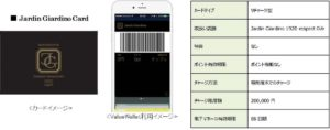 ValueWallet利用イメージ
