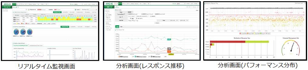 ARGOS画面イメージ