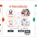 <b>【ネオス最前線】</b><br>アプリの活用による健康増進ソリューション<br>「RenoBody ウォーキングイベントサービス」