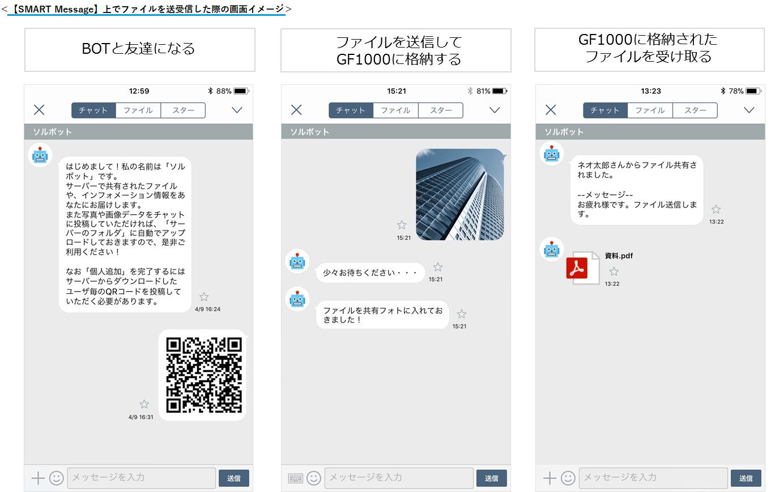 NEOS Chat&Bot