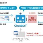 ネオスと丸紅情報システムズ、ビジネスチャットボットの販売代理店契約を締結
