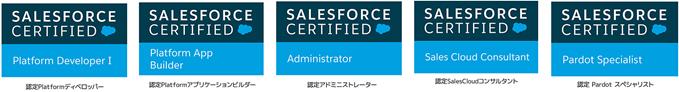 Salesforce資格