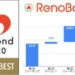 <b>~内閣官房東京オリンピック・パラリンピック推進本部事務局が実施~</b><br>「beyond2020マイベストプログラム」における<br>ネオスのヘルスケア事業【RenoBody】<br>取り組み実績のご報告